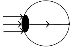 pinhole-focus